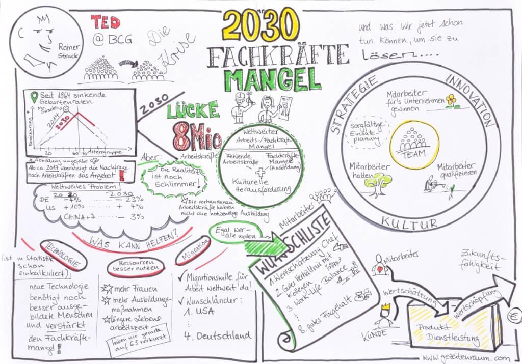 fachkräftemangel 2030