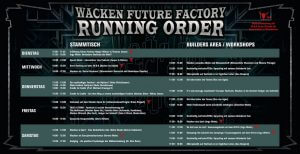 running order future factory woa